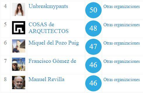 Nuestra cuenta de Twitter en el «TOP TEN» de los perfiles más influyentes de arquitectura